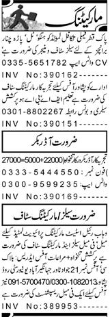 Daily Aaj Marketing Staff Jobs 2021 in Peshawar