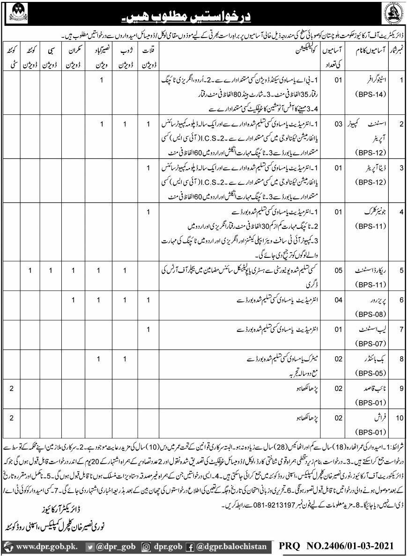 Directorate of Archives Balochistan Management Jobs 2021