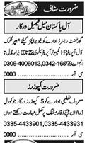 Daily Khabrain Managmeent Staff Jobs 2021 in Lahore