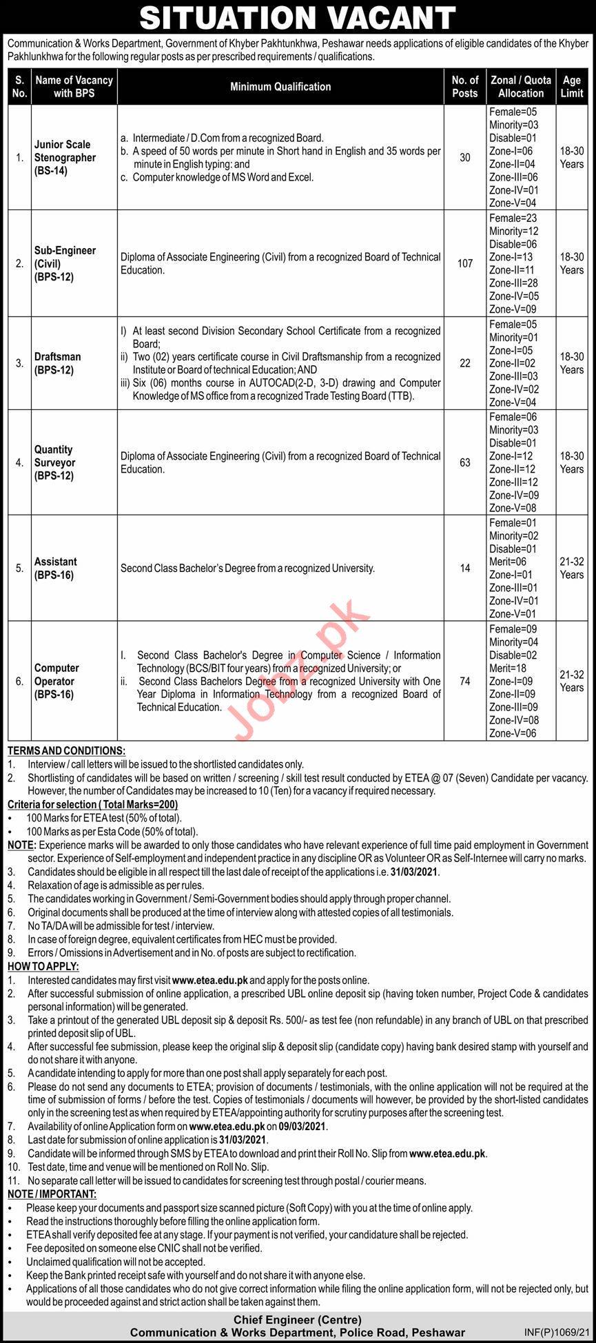 Communication & Works Department Peshawar Jobs 2021