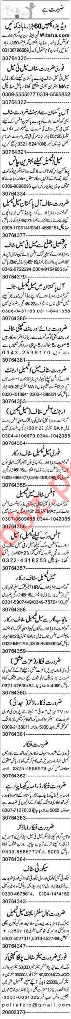 Secretary & Finance Manager Jobs 2021 in Lahore