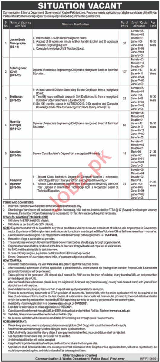 Communication & Works Department Jobs 2021 for Engineers