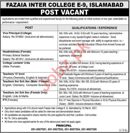 Fazaia Inter College E 9 Islamabad Jobs 2021 for Lecturers