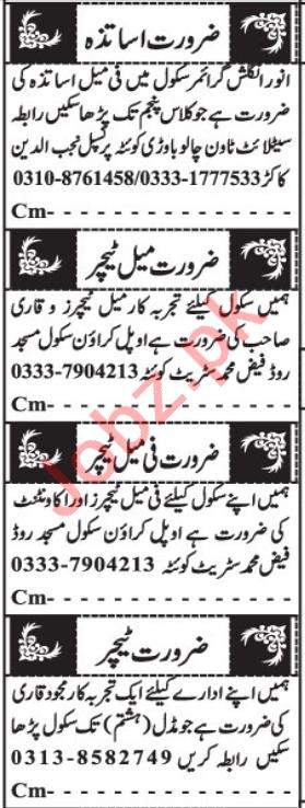 Female Teacher & Nursery Teacher Jobs 2021 in Quetta