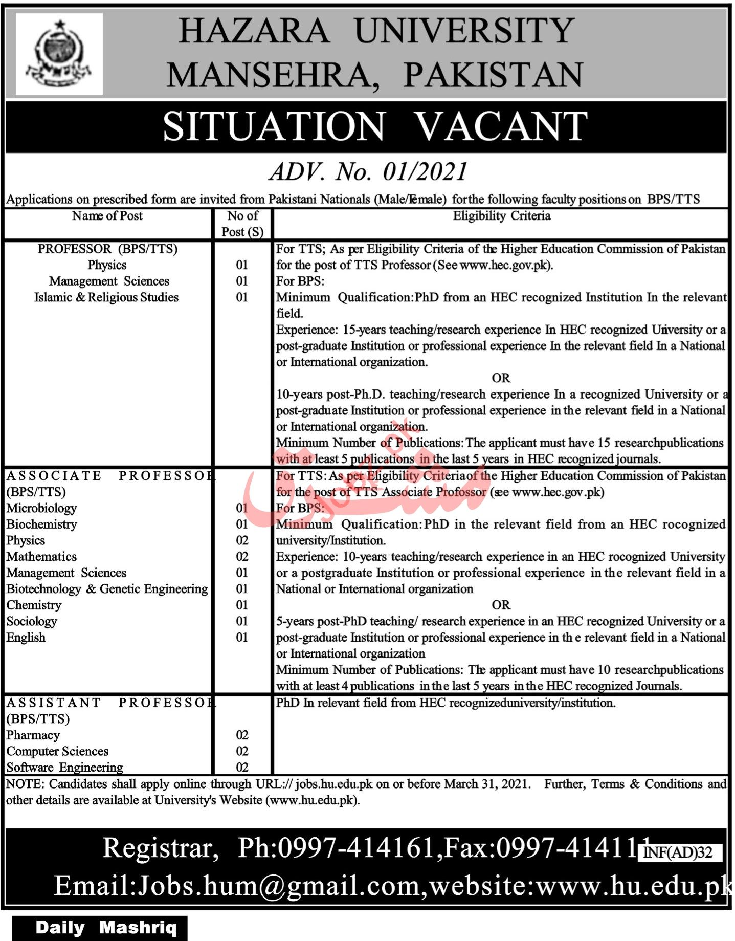 Hazara University HU Mansehra Jobs 2021 for Professors