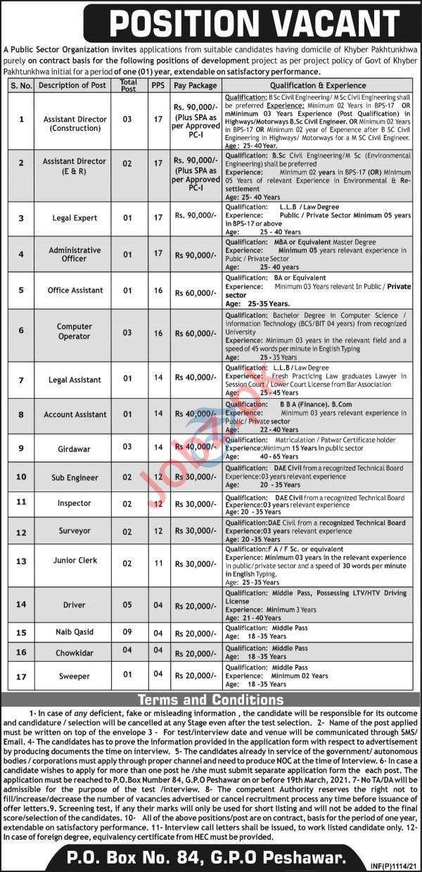Clerk & Surveyor Jobs 2021 in Public Sector Organization KPK