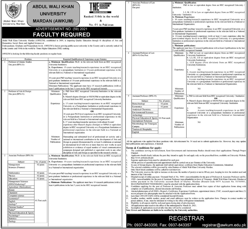 Abdul Wali Khan University Mardan Faculty Jobs 2021