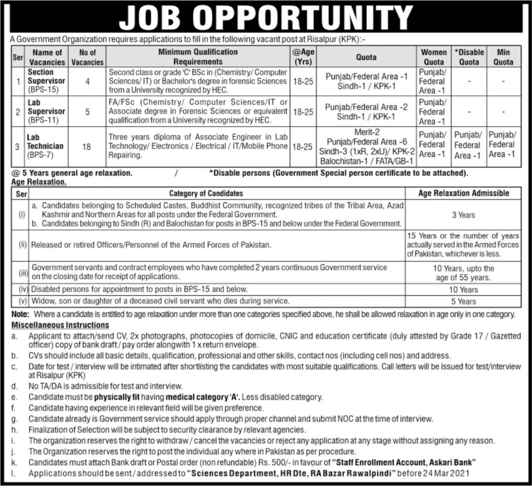 Government Organization Jobs 2021 in Risalpur KPK