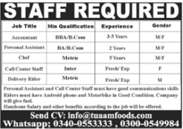 Food Company Jobs 2021 in Lahore