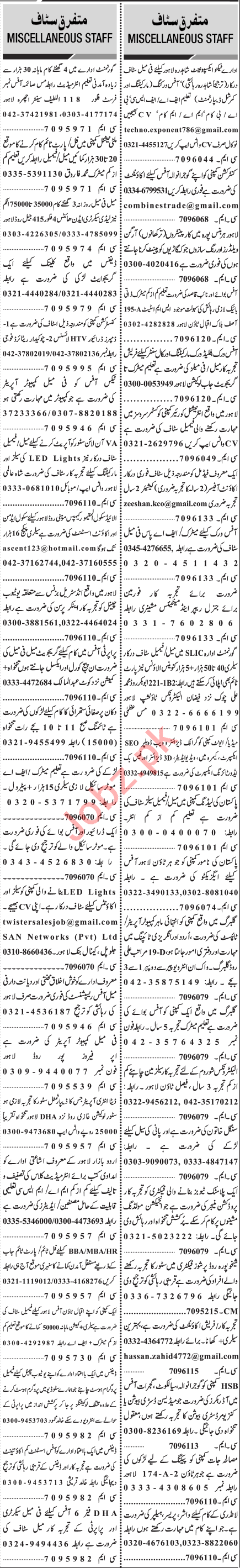 Jang Sunday Classified Ads 7 March 2021 for Admin Staff