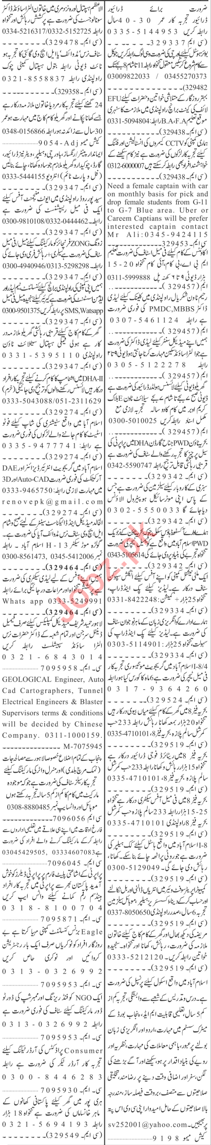 Jang Sunday Classified Ads 7 March 2021 for Office staff
