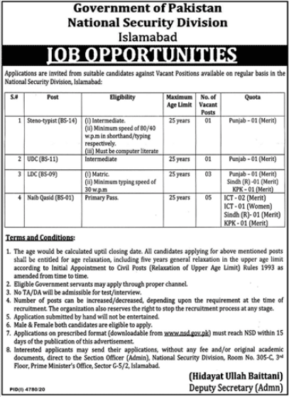 National Security Division Jobs 2021 in Islamabad