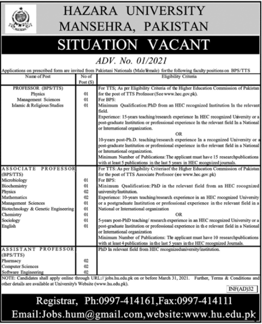 Hazara University Mansehra Faculty Jobs 2021
