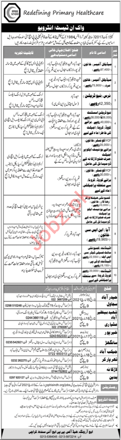 Nutrition Assistant & IYCF Counselor Jobs 2021 in PPHI Sindh