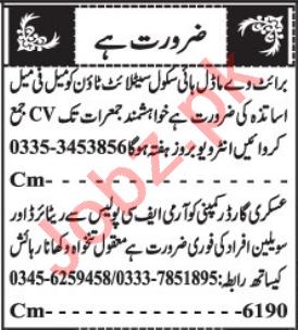 Teacher & Security Officer Jobs 2021 in Quetta