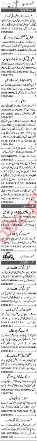 Promotion Officer & QA Analyst Jobs 2021 in Islamabad