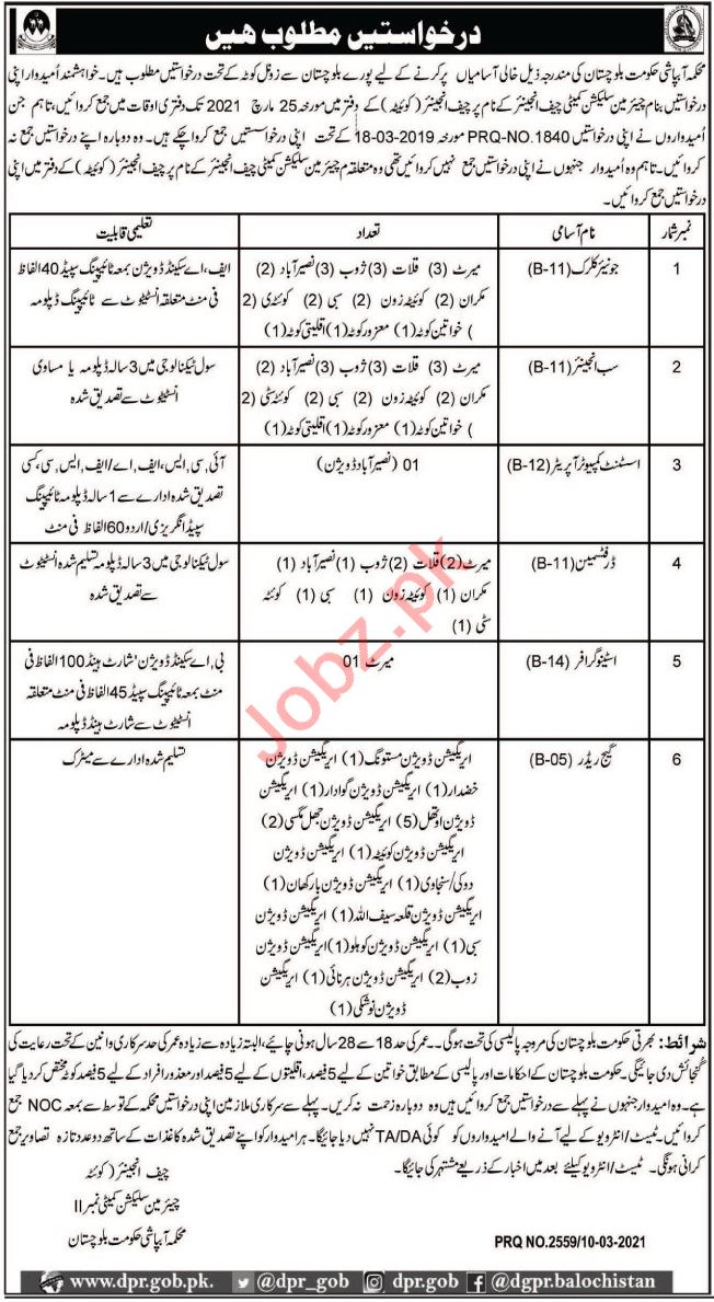 Irrigation Department Balochistan Jobs 2021 for Clerks