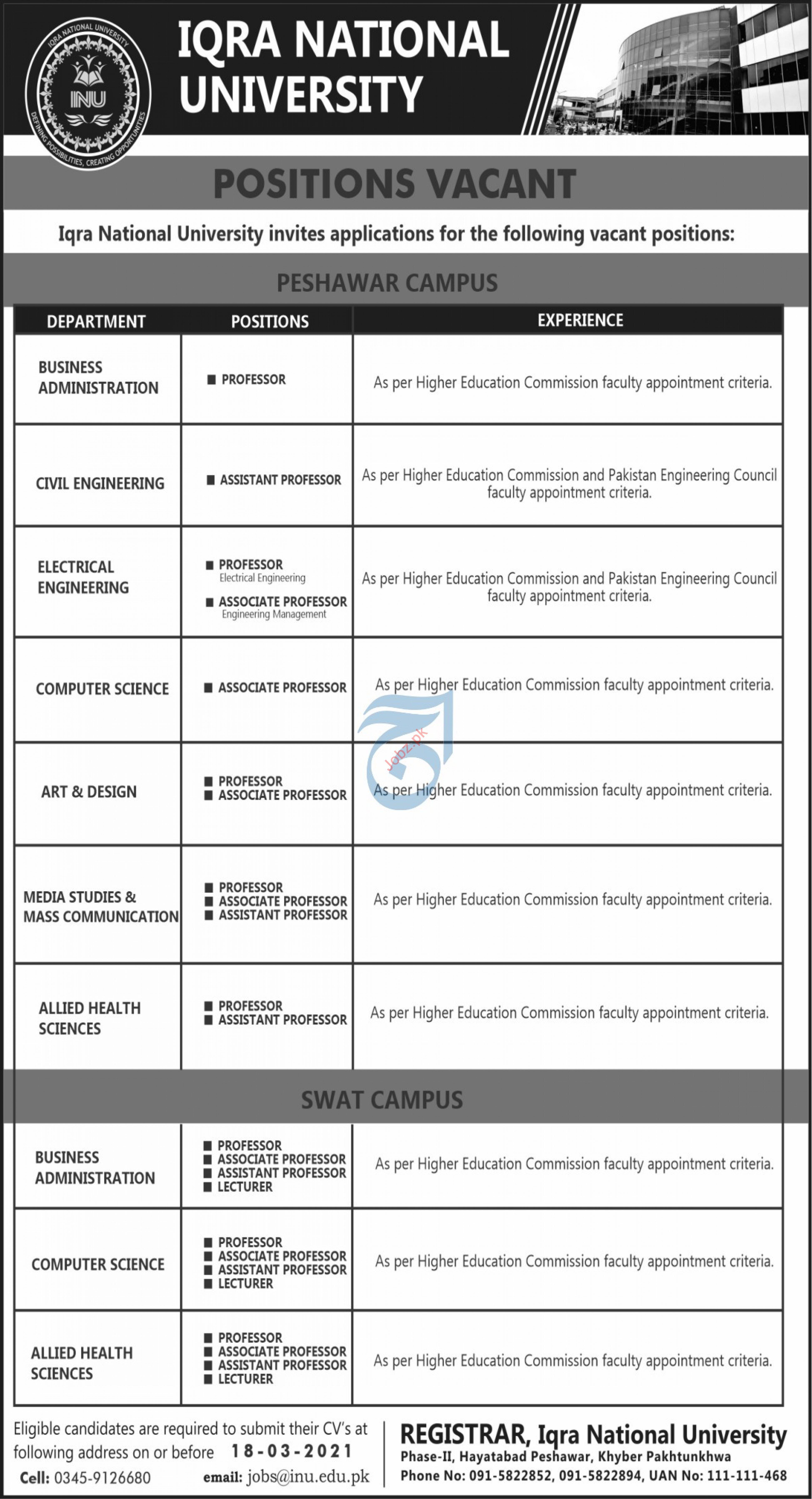 Iqra National University Peshawar Jobs 2021 for Professors