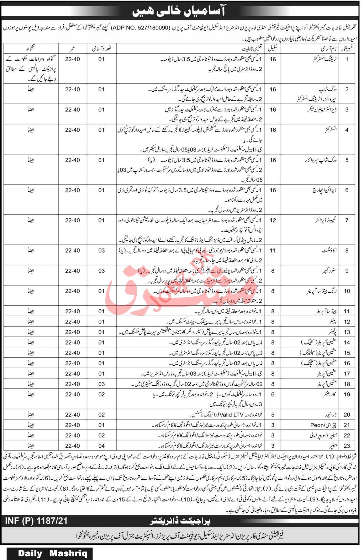 Jail Department Peshawar Jobs 2021 for Instructor & Operator