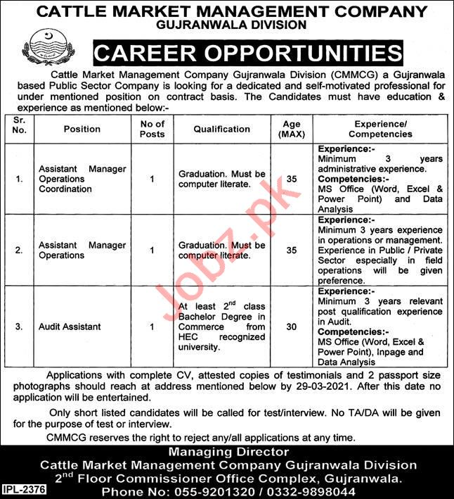 Cattle Market Management Company Gujranwala CMMCG Jobs