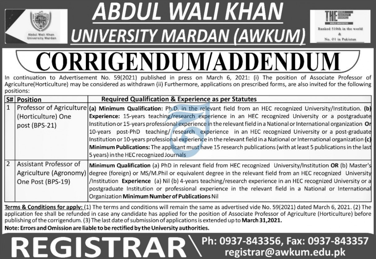 Abdul Wali Khan University Jobs 2021 in Mardan