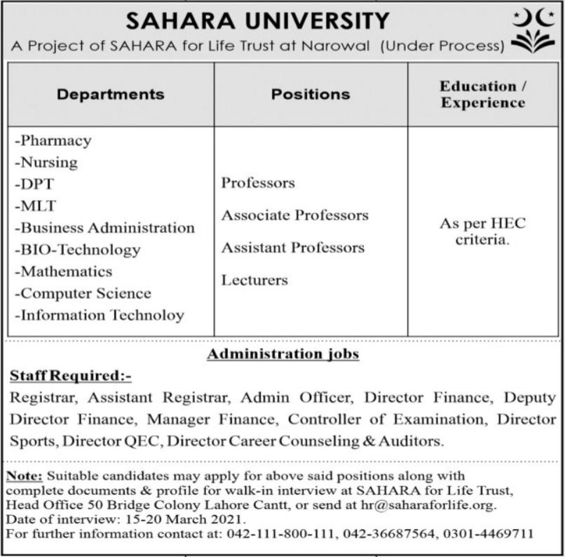 Sahara University Walk In Interviews 2021