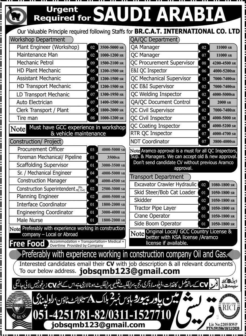BR CAT International Company Limited Jobs 2021