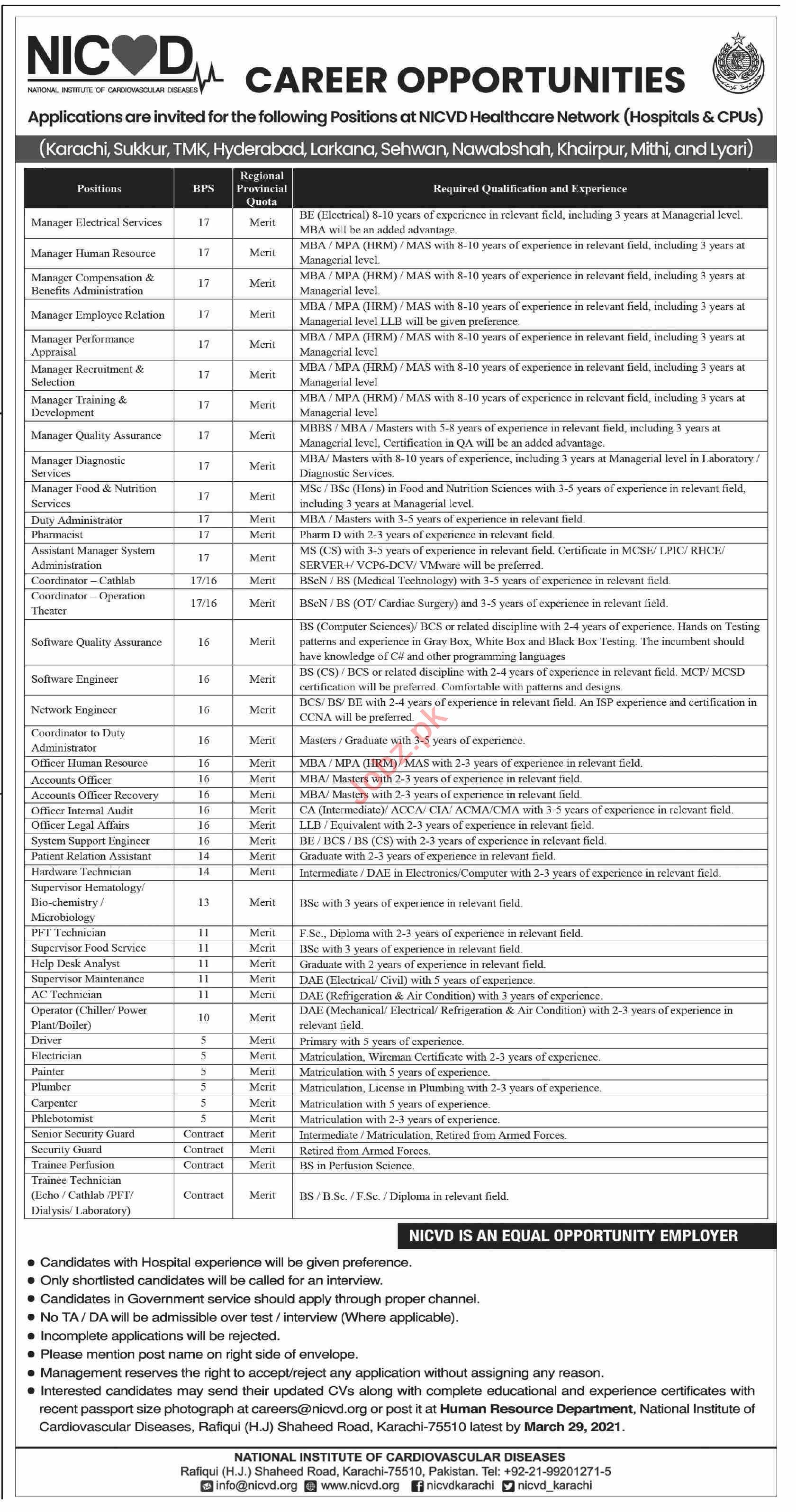 NICVD Karachi Jobs 2021 for Manager & Software Engineer
