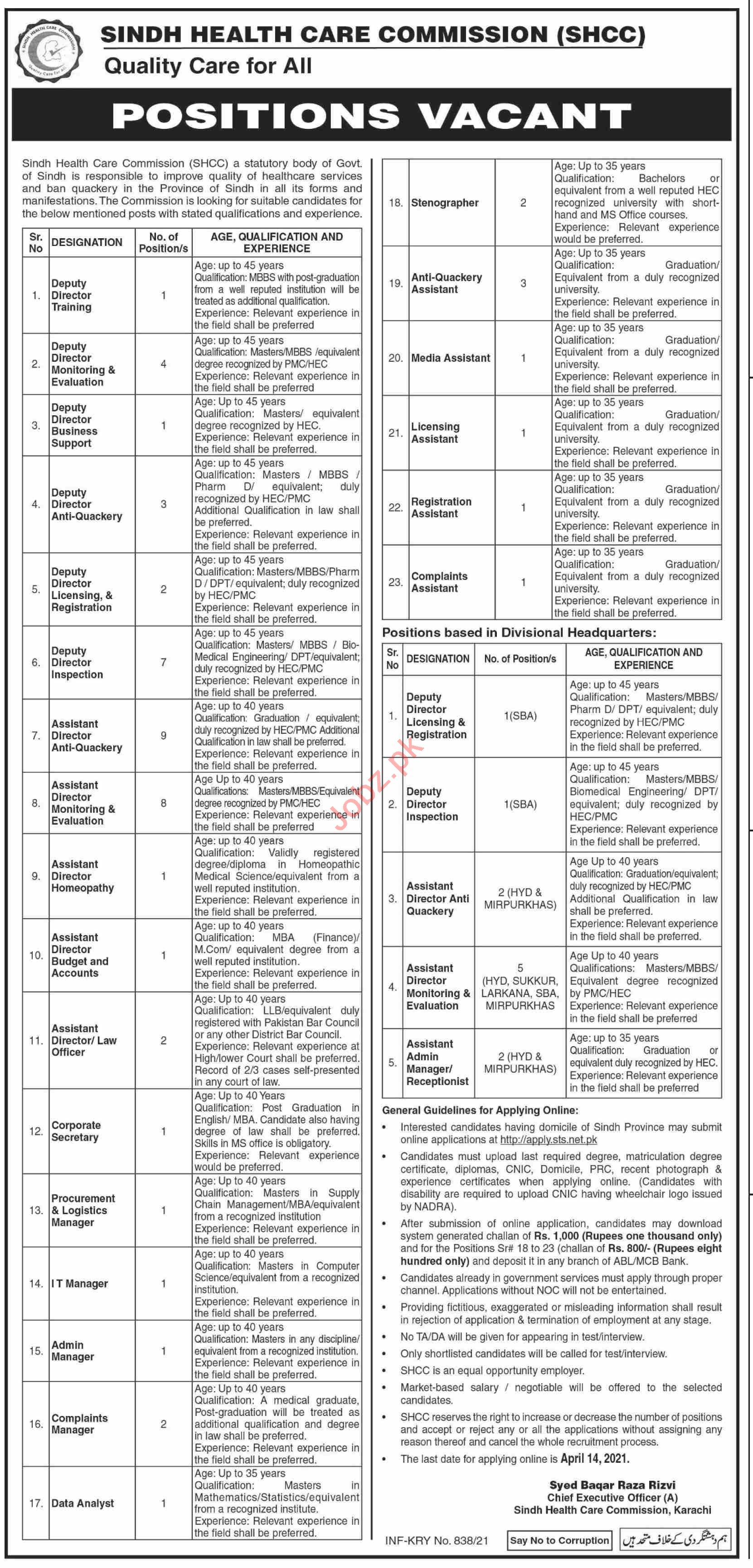 Sindh Health Care Commission SHCC Jobs 2021 for Director