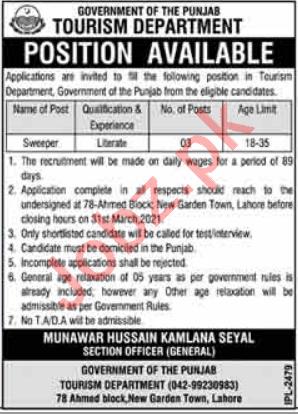 Archaeology & Tourism Department Punjab Jobs 2021
