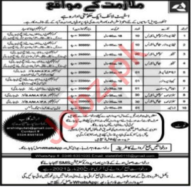 State Life Insurance Corporation of Pakistan KPK Jobs 2021