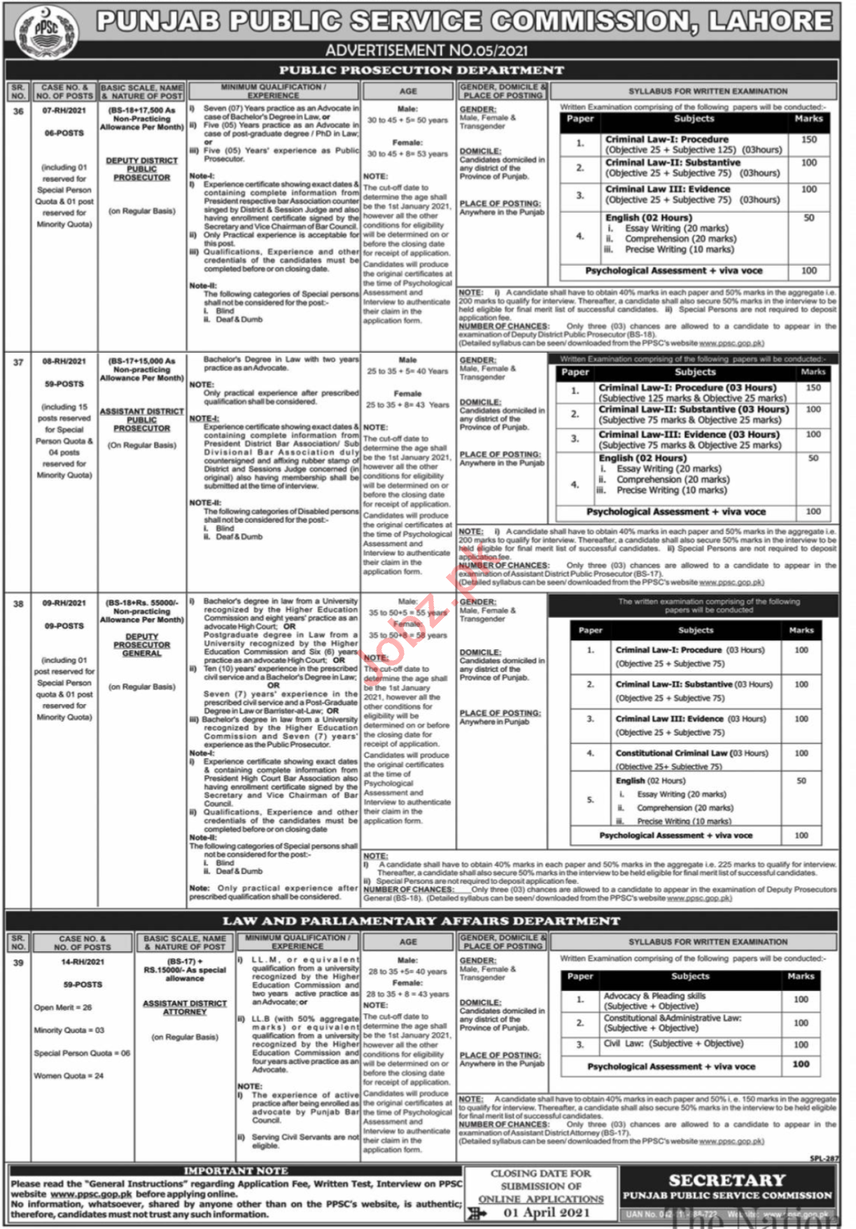 Punjab Public Service Commission PPSC Jobs April 2021
