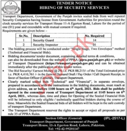 Transport Department Punjab Jobs 2021 for Security Guards