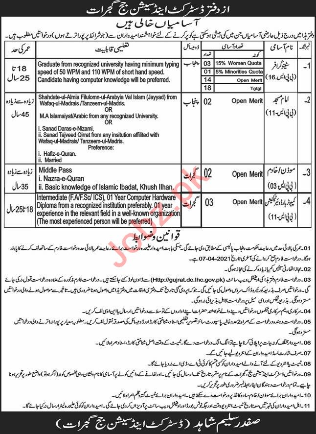 District & Session Court Gujrat Jobs 2021 for Stenographer