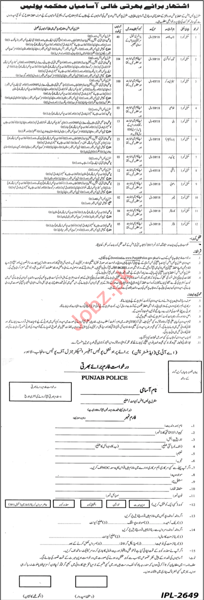 Punjab Police Jobs 2021 for Cook & Sanitary Worker