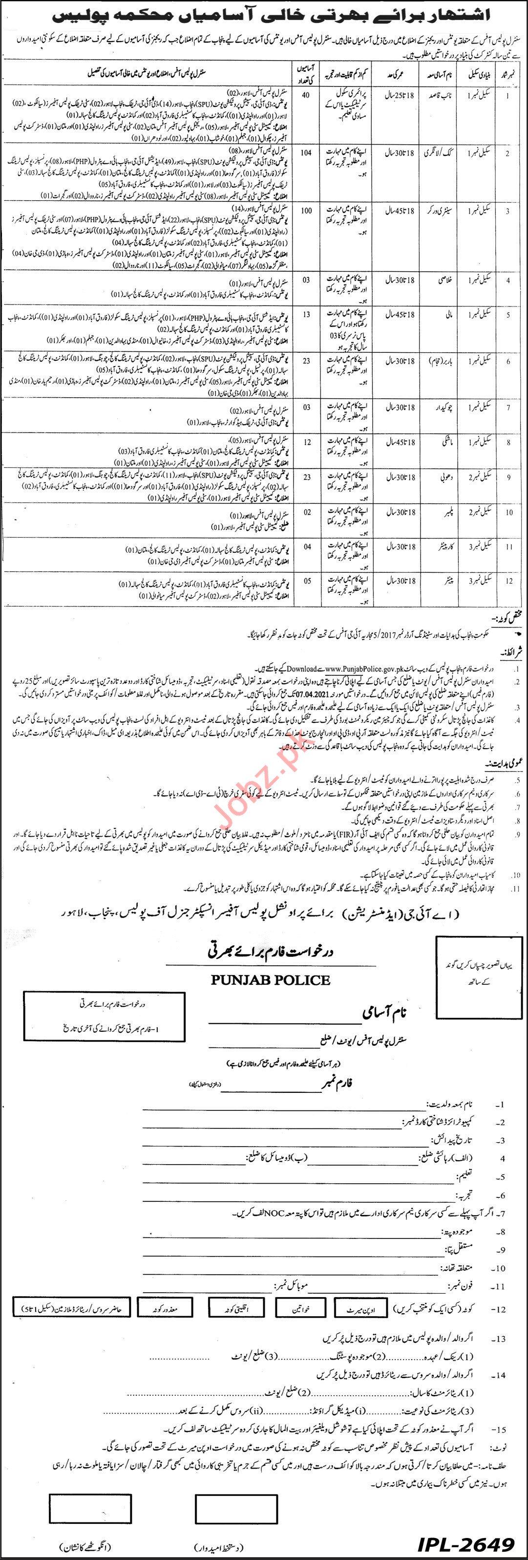 Punjab Police Jobs 2021 for Naib Qasid & Barber