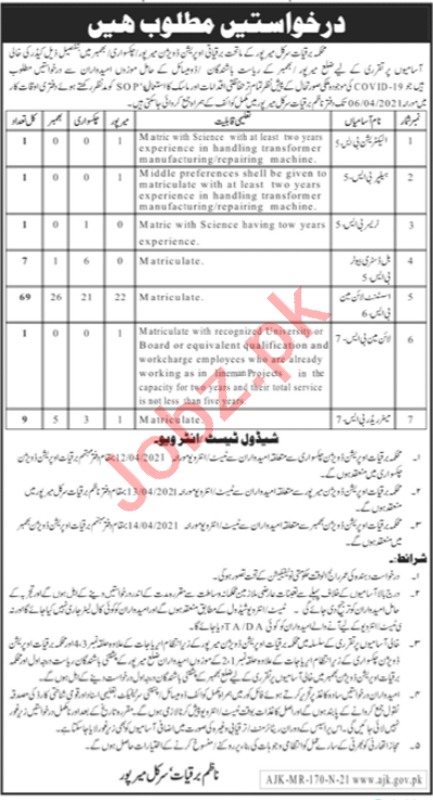 Electricity Department Mirpur Jobs 2021 for Electricians