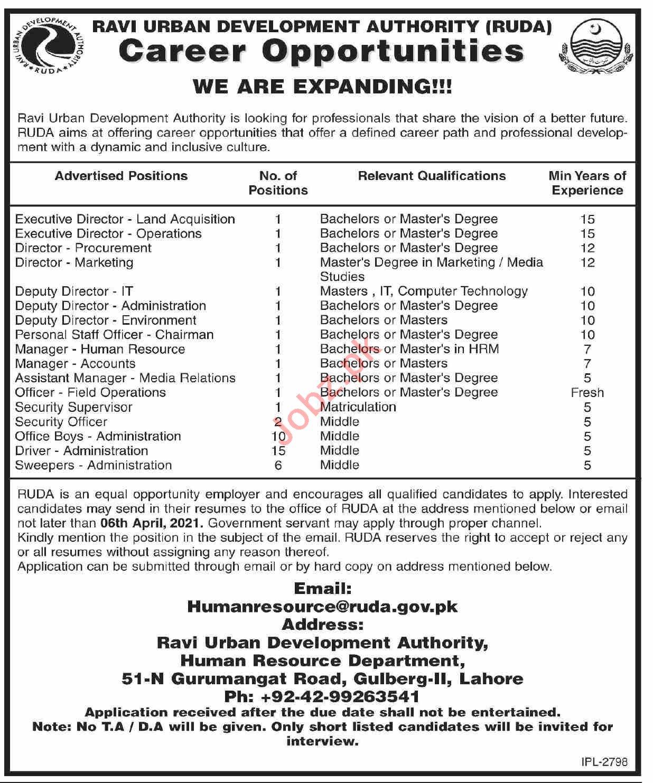 Ravi Urban Development Authority RUDA Lahore Jobs 2021
