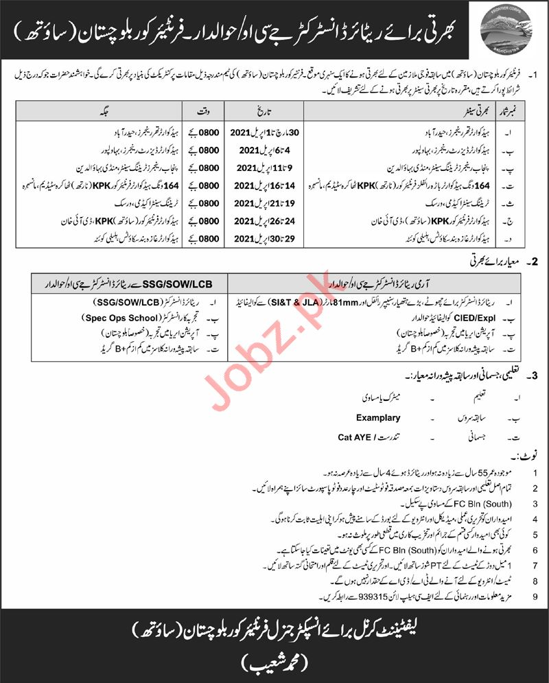 Frontier Corps FC Balochistan South Jobs 2021 for JCO