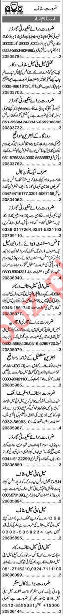 Executive Manager & Assistant Manager Jobs 2021 in Islamabad