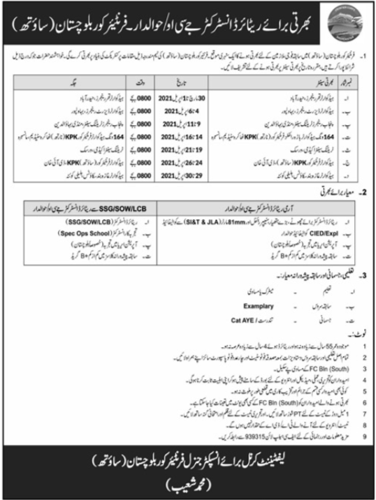 Frontier Core Balochistan FC Jobs 2021