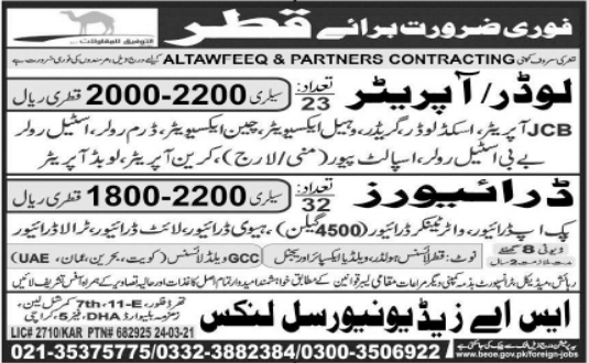 Al Tawfeeq & Partners Contracting Company Jobs 2021 in Qatar
