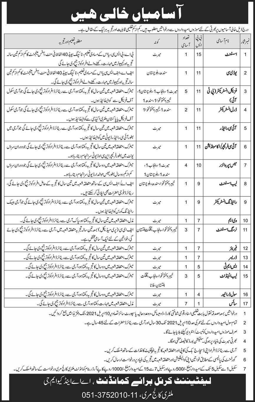 Military College Jobs 2021 in Murree