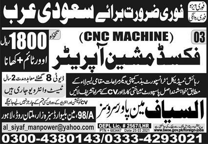 Al Siyaf Manpower Services Jobs 2021 in Saudi Arabia