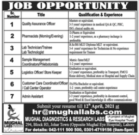 Mughal Diagnostics and Research Labs Jobs 2021