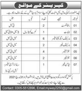 Real Estate Company Jobs 2021 in Islamabad Office
