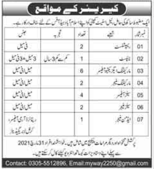 Real Estate Company Jobs 2021 For Management Staff