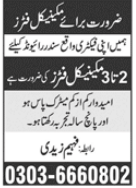 Factory Staff Jobs 2021 in Lahore