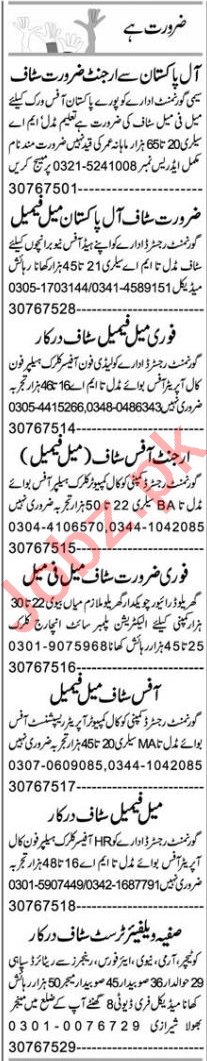 Branch Manager & Assistant Supervisor Jobs 2021 in Lahore