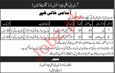 Army High Altitude School Rattu Jobs 2021 for Naib Qasid